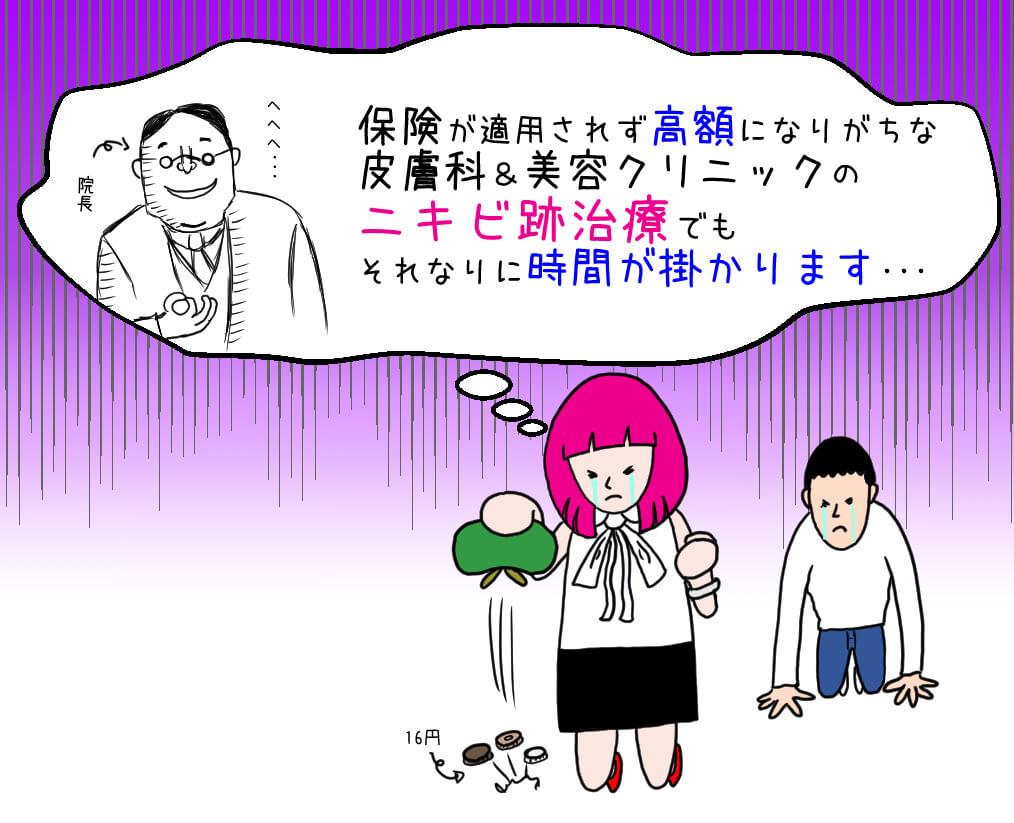 nikibiato_kougaku